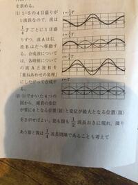物理基礎の重ね合わせの原理(定在波)なのですが、 媒質の変位が0になるということで、4と6は理解できるのですが、2と8は媒質の変化0ではなくないですかね…?