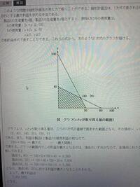 制約条件式から一次式のグラフのおこしかたが分からず、グラフが描けません。分かる方お教えいただきたいです。