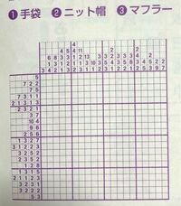 ダイソーの懸賞クロスワードミラクル20のQ30です。 縦の11.2.1.3を解いただけで、次のステップが解りません。 どなたか解った方、教えてくださいm(_ _)m よろしくお願いします。