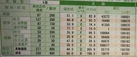福井工業大学受かりますか?