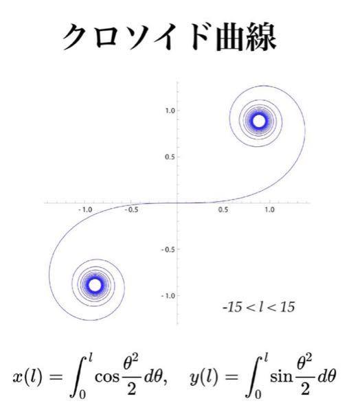 クロゾイド曲線の式がこのようになるのはなぜですか?教えてください。お願いします。高校生でもわかる説明でお願いします。