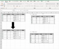 エクセル リンクされた図 (カメラ機能で張り付けた図)で質問です。 A1セルからE5セルの範囲に数表があり、カメラでコピー貼り付けした図が =$A$1:$E$5 この範囲しになっています。 このリンクされた図を「 数表の行数 」の増減に合わせて範囲を変えたいです。 例えば「数表」データが増えて行数がE6 までになったとき 図の範囲も =$A$1:$E$5 → =$A$1:$E$6 となるよう...