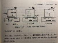 MIS-FETでは素子内部に入力電流が流れないとの事ですが、この素子内部とはどこのことを指していますか?また入力電流とはどこを流れているのですか?ゲート電圧を流れている電流であっていますか?画像のa,b,cの図を 用いて説明していただけると助かります。また、絶縁体がある理由がわかりません。