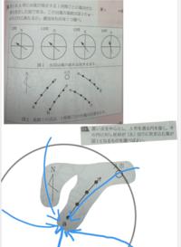 地学基礎で質問です 画像の問題で、解説のとおりにかいてみたのですが、図1と風向が合いません… どのようにしてとくのでしょうか?