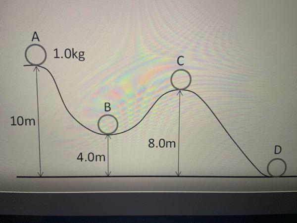 力学の問題です。 下図のように、質量1.0kgのおもりを初速0m/sで高さ10mの位置にある地点Aから、滑らかな曲面上を滑り落とした。(曲面上に摩擦はないと仮定する)。 この時次の問い1〜3に答...
