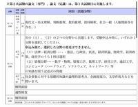 警察官志望で大阪府警を受けようと考えているのですが、去年の試験内容を見ると教養試験に政治や経済、社会、思想などがなく、論文の方に記載されてるのですがこれは一次試験の方の教養試験には政治や経済などは...