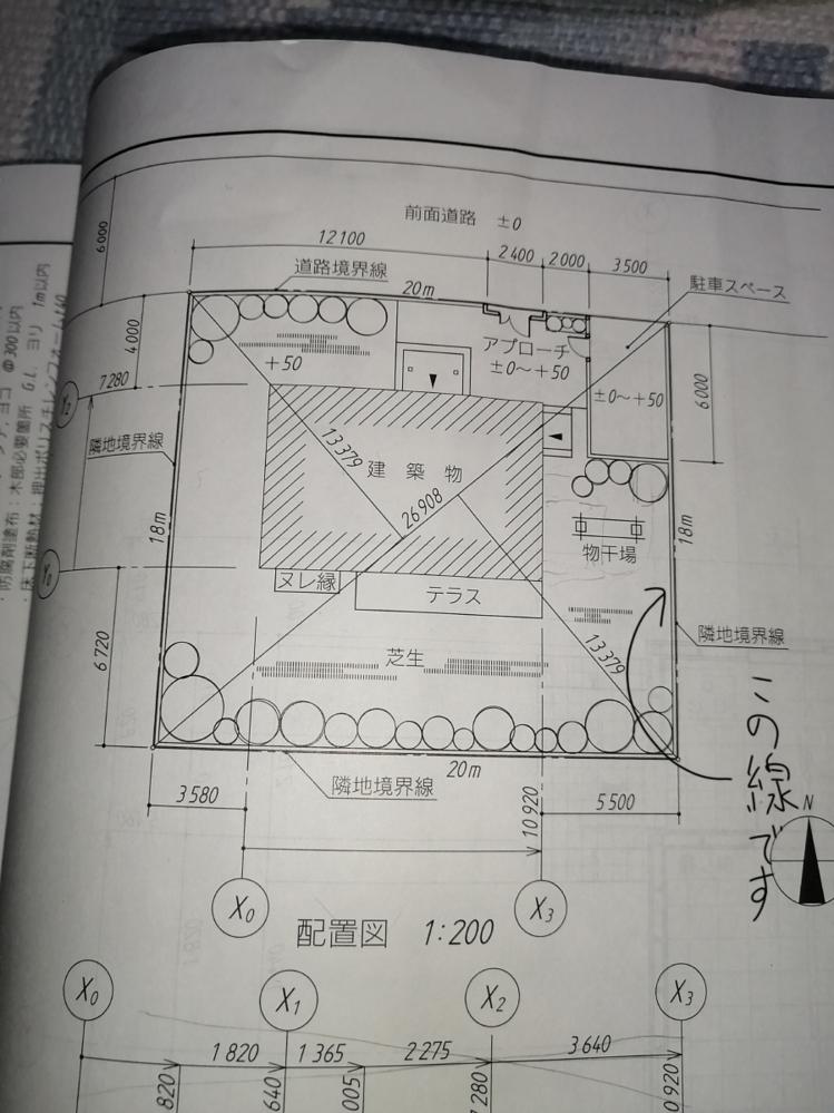 隣地境界線の内側にある細線で書かれた線のような枠は何でしょうか?