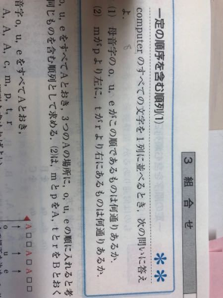 順列の問題(1)について。 o、u、eをひとまとまりとして考え、6個の文字を一列に並べると考えるのは何故ダメなのでしょうか? 一文字目…6通り 二文字目…5通り 三文字目…4通り 四文字目…3通り 五