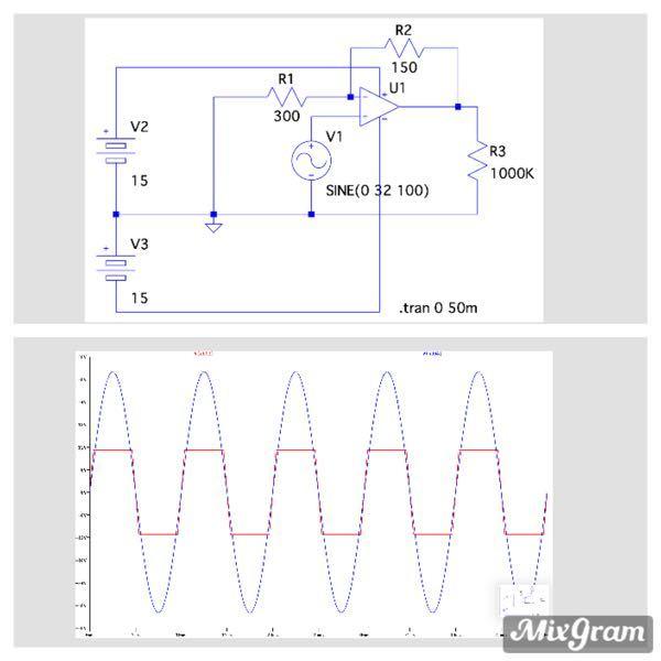 非反転増幅回路について質問です。 LTSpiceを使ってシミュレーションしたのですが、入力を32[V]にすると、出力が約11[V]になります。 (電源電圧以上は出力できないため) 授業で、非反...