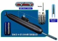 垂直発射管を備えた大型潜水艦の装備により韓国海軍に大きく引き離された潜水艦戦力ですが、今後は海上自衛隊としても垂直発射管の装備が検討されるでしょうか?