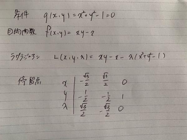 ヘッシアンH(x,y,λ)を求めよ。 この問題がわかりません。 教えてください。