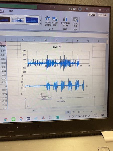 脳波と加速度を同時に計測しているのですが、脳波(生データ)と加速度が上手く噛み合わないです。 加速度計はmybeatをベルトにつけて頭に巻いています。 原因や解決策を教えて下さい。 画像の上が脳...
