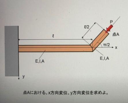 【緊急】材料力学のはりの曲げ、たわみ関連の問題です。 どうしても解き方が分からず、色々調べたのですが解法に辿り着きません。解けそうな方いたらぜひお願いします。