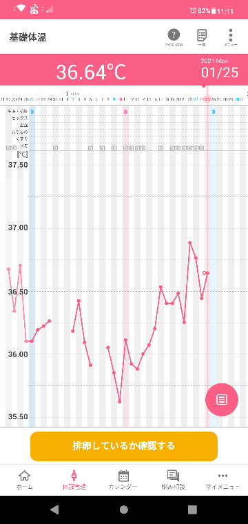 これは基礎体温ガタガタですよね?(>_<) 先月は奇麗な2層だったのですが、 子供...