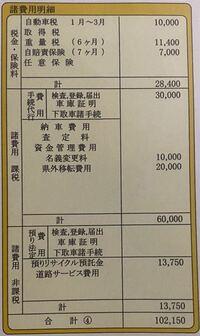 諸費用.課税の欄に書いてある県外移転費用2万円かかるらしいんですが県外移転費用とは家に車も持ってきてもらうだけなのでしょうか?陸運局とかには自分で行かなきゃ行けないのでしょうか?免許取り立てで初めて中古 の車を買う予定なのですが分かる人教えてください。宜しくお願い致します
