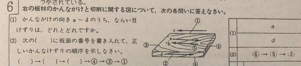 【至急】 中学の技術(木材)の問題です。 6⃣(2)の問題の解説をお願いします。
