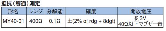 絶縁抵抗計の抵抗測定についてです。 使用している機器の抵抗測定についてのデータは図の通りです。 確度(精度)の値を求めたいです。 ※どのような計算式を用いれば宜しいでしょうか? ご教授下さい。