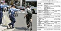 暴走自転車と歩行者  道路交通法は自転車に対してルール設けてますが、殆ど守られてない。 目に見えて多いのは逆走、放置自転車、二人乗り、二台以上並走走行、無灯火、等々。 一番気になるのは歩行者と接触事故。 狭い道路で高速走行して接触したり、後ろからぶつけられたりと 歩行者は相当警戒しないと安全に歩行できない。  もちろん、地域差もあります。 車社会が中心な地域はそのような心配が少ないが、 都心...