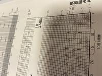 棒編みの始まりでは作り目は1段目と数えるとおもうのですが、図面のように編むには2段目(作り目の次の段)は表編みですか? 仕上がりの写真だと2段目と8段目以外はメリアス編みにみえていて2段目8段目は横に一筋入るようなデザインになつています。 初心者のため本に載っている図面もみてもよく分からなくてご教示よろしくお願いしますm(._.)m