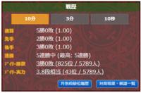 将棋ウォーズ10分ソフト指しで3.8段しか表示されないのはなぜですか? プロ棋士にも勝てる最新のエンジンなのに、将棋ウォーズの不具合でしょうか?