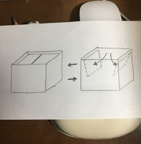 手動で内側に両開きに開く箱をDIYしたいです。 箱の側面に付けるレバーか棒か何かで開け閉めできる仕組みで作りたいのですが、アイデアが有れば教えてください!