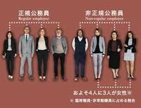 新たに去年の4月から施行された非常勤職員から名称変更された、 【会計年度任用職員】ですが、臨時職員や嘱託、一般職/特別職等 様々な非正規の雇用にはどういった違いがあるのでしょうか?