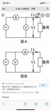 物理です 図Aの時は負荷に直接電圧計を繋ぐのに対して、 図Bの時は電圧計の+を電流系に繋ぐんでしょうか。