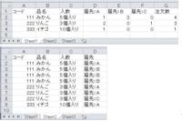 エクセルでシート1の表をシート2のように表示する為のマクロを教えていただけませんでしょうか。