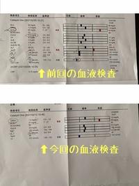 nfkさま またよろしくお願いします!  2月1日 https://detail.chiebukuro.yahoo.co.jp/qa/question_detail/q13238203358 2月3日 https://detail.chiebukuro.yahoo.co.jp/qa/question_detail/q13238266678  ...