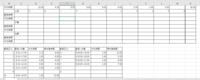 エクセルで勤務時間、終業時間、休憩時間、実労働時間を表に関数をつかって入れたいのですが、勤務区分が多くて表が横にいくつもあります VLOOKUPを使用して表記しよとしましたが、横並び2つ目の表の数値を検索できません 縦に並べたらできるんですが、、 説明が下手ですみません