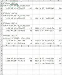 空白行の上迄を抽出するVBAを作成したいです。 「PUT_NK225_210312_30000」 の直ぐ下の行から、空白行の上のデータまでを拾い、 足し算をした後、別のシートかブックに 貼り付けるVBAを作成したいです。  ポイント2つは ・「PUT_NK225_210312_30000」の項目は1項目か複数になります。エクセルの上図では2項目です。 ・拾う行数は、1行から複数行有ります。エ...