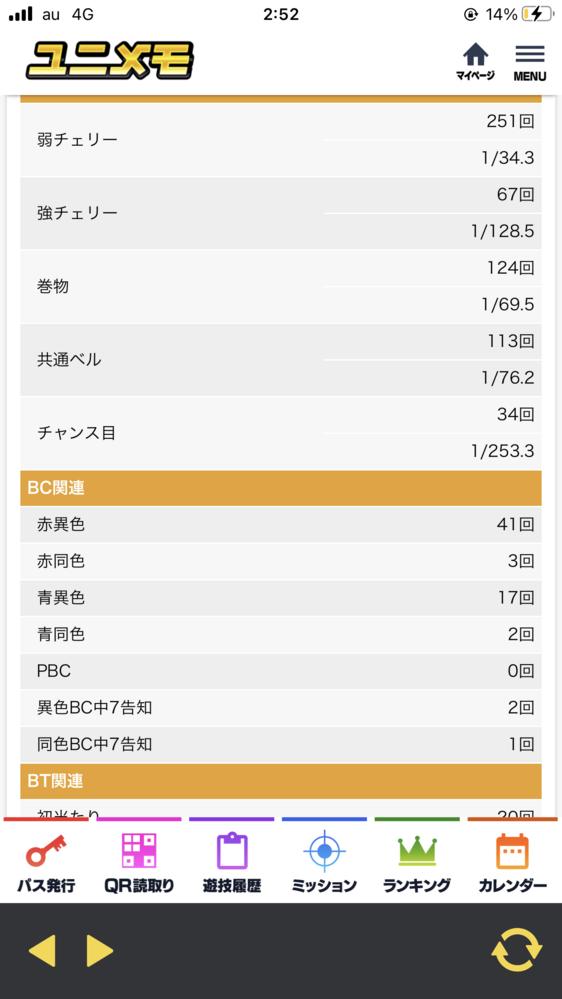 バジリスク 絆2でこれは設定何でしょうか? 総回転8500回 BTゲーム2000回 BT初当たり20回 BC120分の1 222撃破だけでました。 すぐBTに入りますがショボ連ばっかりで出玉...
