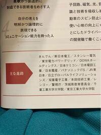 千葉工業大学のパンフレットの主な就職先に東京工業大学大学院とあったのですがこれは推薦などがあると言うことですか?