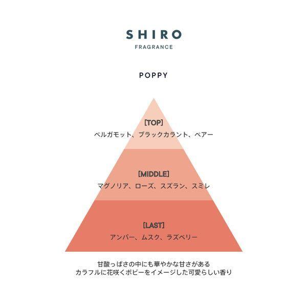 SHIROの期間限定で販売していたポピーの香りに似ている香水を探しています( ; ; ) メルカリで落として買うのはなんとなく嫌で... 誰か分かる方教えてください〜( ; ; )