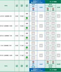 東北新幹線の予約ができません。1ヶ月後の新幹線を予約しようとしたのですが、写真のような画面になります。地震が原因なのかなと思いましたが、そのような掲載もありませんし、昨日から運転も再開されています...