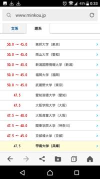 甲南大学の偏差値は大阪学院大学と変わりませんが、今年の受験ではさらに甲南は凹んでますか?