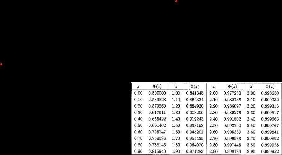 正規分布を使って確率を求める問題なのですが、わからなくて困っています。 回答過程も一緒に教えてください。よろしくお願いします。 ある意見に対し賛成が21.8 % であるとする。無作為に抽出した ...