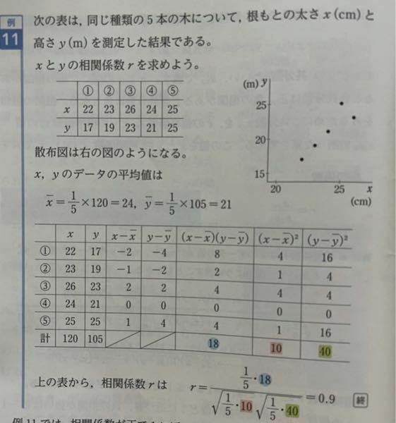 相関関数rの式をどう解いたら0.9になるのかを詳しく教えて欲しいです