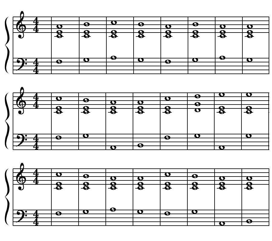数年前から詳細を知りたいインストゥルメンタル曲があります 画像のような和音進行です(3段目はうろ覚えです) ↑画像はクリックで拡大表示できるようです どこで聞いたのか何で聞いたのかまったく覚え...
