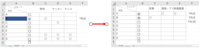 Excelのチェックボックスの色付けについての質問です。 いろんなサイトをめぐりチェックボックスにレ点をつけると色付けできるまではできる様になったのですが、Sheet1でBさんにチェックを付けた場合、Sheet2、3...と自動で反映(色で塗りつぶし)させられるようにできたりしないでしょうか。