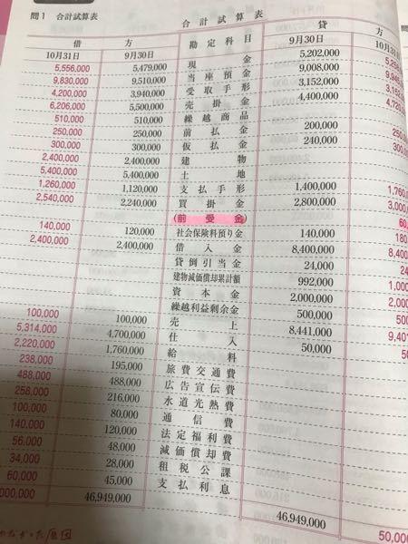 合計試算表についての質問です。表の真ん中あたりにある蛍光ペンで引かれた前受金という勘定科目なのですが、私はこのカッコの中が何になるのか分かりませんでした。 仕分けをした際に使った勘定科目で、合計...