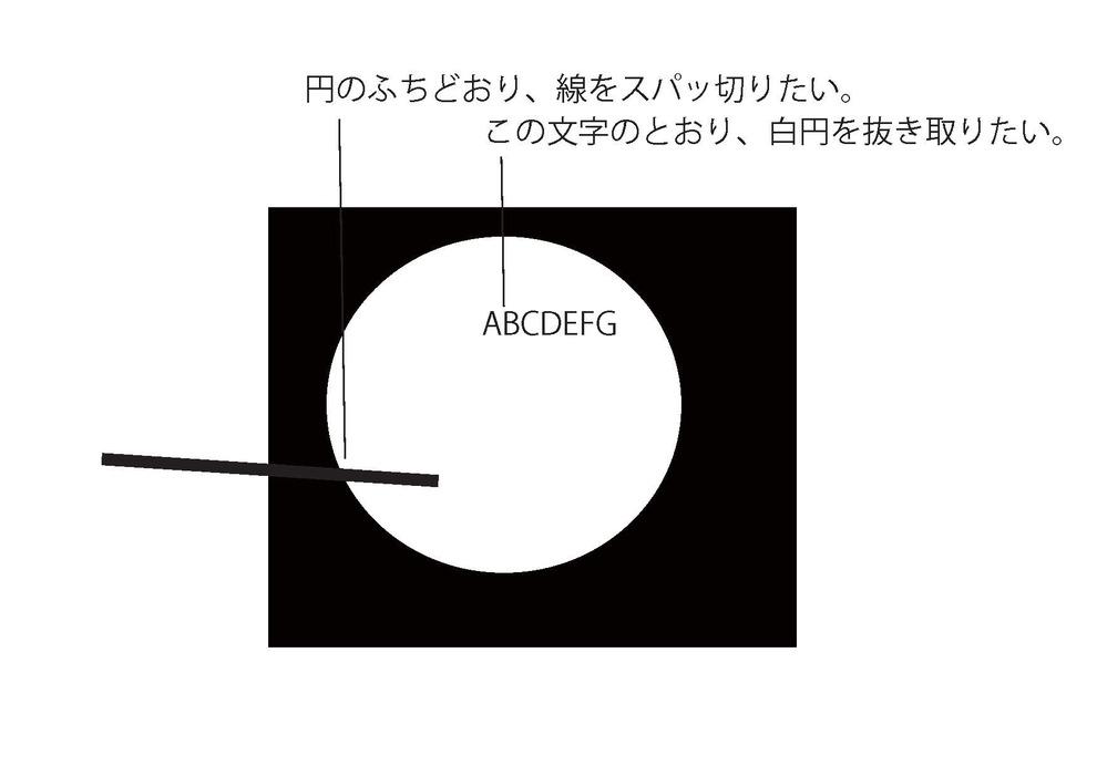 イラストレーターの使い方で詳しい方がいらっしゃいましたら、是非お知恵をお貸しください。なにぶん初心者のため、よろしくお願いします。 ・白で塗りつぶした円の中に文字を書き、文字だけを切ぬいて下地が...