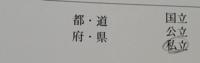 下書きの状態なのですが、こういった書類に卒業高校を書くとき私立出身でも都道府県のところも記入すべきですか?