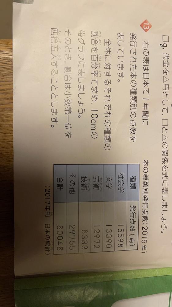 百分率の割合の問題になるのですが 帯グラフにした際に99となり100にならないと思うのですが、何か計算間違っているでしょうか?