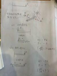 材料力学で質問です。画像のような梁の問題で見方によって右からと左から切断法でモーメントとせん断力を考えることができると思うのですが(II)のやり方だと∂M/∂xの符号とFの符号が一致しません。 どこかおかしいところがありましたら指摘お願いします