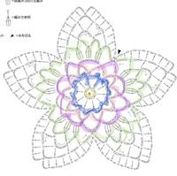 かぎ針編みの編み方についてです。 色をつけた部分の先の編み方が全くわかりません。どのような順番で編み進めていくのか教えてください。 編み進める方向と矢印の向きが違うのも不思議です。