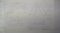 三角比、三角関数についての質問です  三角形では、 sinx=cos(90°-x) が成り立ちます 三角関数では、y=sinxのグラフはy=cosxのグラフをx軸方向にπ/2だけ平行移動させたものなので、 y=sinx=cos(x-90°) が成り立つと思います  これらの公式?は、三角比、三角関数で使い分けるのですか?  少し、こんがらがってしまいました  説明していただけると嬉しいです ...