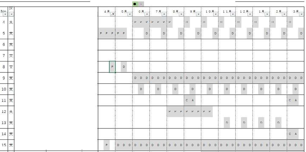 色々試してみましたが、わからないので教えて下さい。 添付の様な表を作成しています。月毎に3つのセルになっていて、 3列すべてに文字が入っていたり、2列入っていたり、1列のみに入って いたりしているのですが、フィルターを使用し、文字が入力されている所を 表示したいのですが、8行目の右側にPが表示されている行が、 空白以外でフィルターをかけると8行目が消えてしまいます。 3つのうちの...