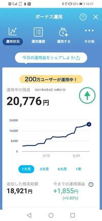 paypayのボーナス運用をしています。増えたり減ったりしていますが、19000円の元金に9%も運用益が発生しています。 まだやり始めて2ヶ月程度であり得ないと思うのですが、これって何に投資しているのですか?