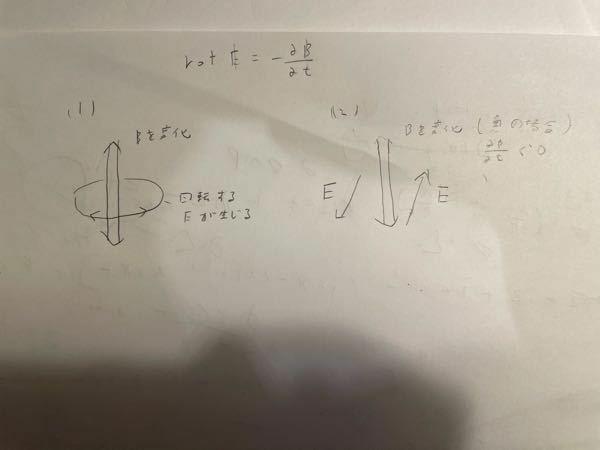 マクスウェルの方程式とrotについて質問があります。 例えばマクスウェルの方程式の中に rot E = - ∂B/∂t というのがありますが、この式から推測される電場Eの向きについて、少し納得できません。問題集にはBを時間変化させると、その変化を妨げる向きに※回転する電場Eが生じると書かれていました。(画像(1)) ただ、rotEの意味としては、あるベクトル場Eが及ぼす回転作用の強さだとい...